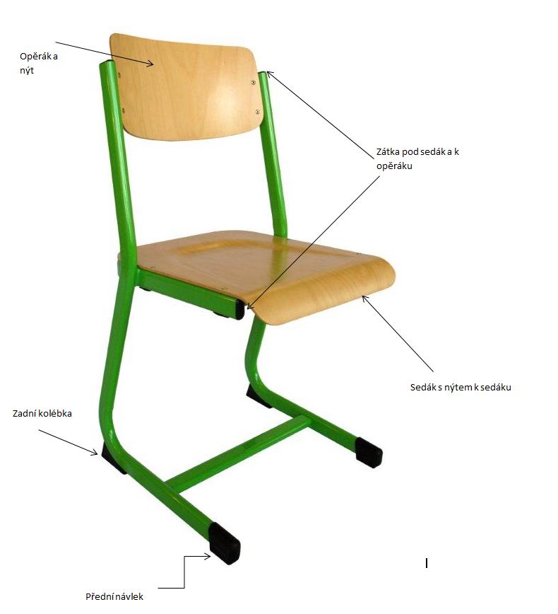 Náhradní plasty na židle a lavice